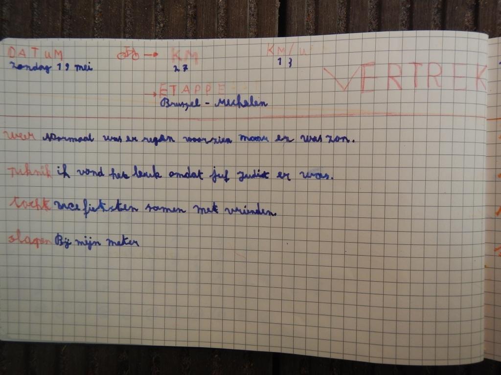 Miro's logbook